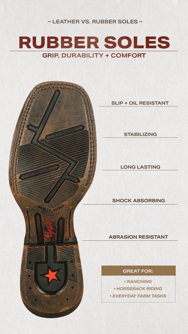 Rubber Soles | Slip + Oil-Resistant, Stabilizing, Long-Lasting, Shock-Absorbing, Abrasion-Resistant